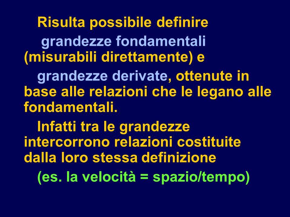 Risulta possibile definire grandezze fondamentali (misurabili direttamente) e grandezze derivate, ottenute in base alle relazioni che le legano alle fondamentali.