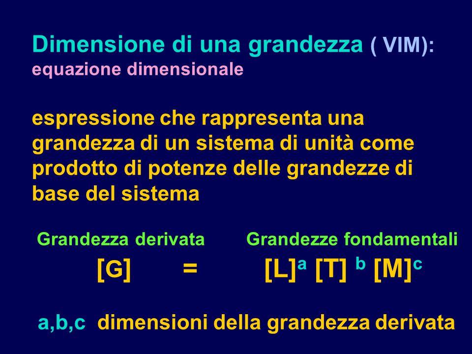 Dimensione di una grandezza ( VIM): equazione dimensionale espressione che rappresenta una grandezza di un sistema di unità come prodotto di potenze delle grandezze di base del sistema Grandezza derivata Grandezze fondamentali [ G ] = [L] a [T] b [M] c a,b,c dimensioni della grandezza derivata