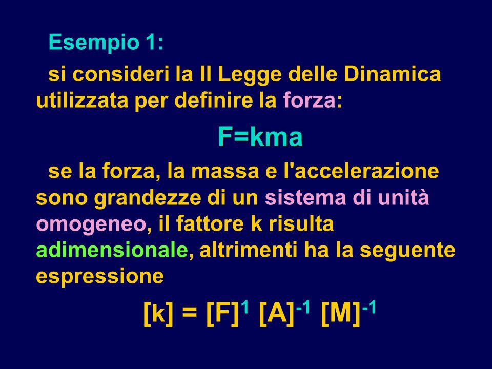 Esempio 1: si consideri la II Legge delle Dinamica utilizzata per definire la forza:F=kma se la forza, la massa e l accelerazione sono grandezze di un sistema di unità omogeneo, il fattore k risulta adimensionale, altrimenti ha la seguente espressione [ k ] = [F] 1 [A] -1 [M] -1