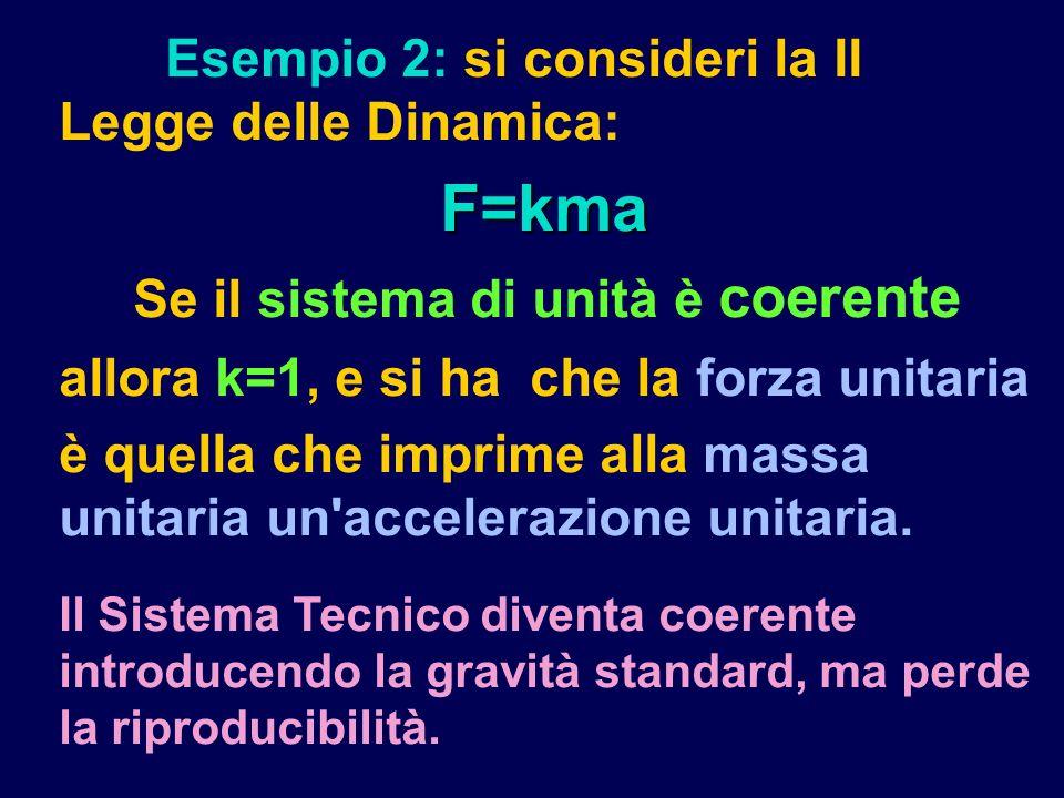 Esempio 2: si consideri la II Legge delle Dinamica:F=kma Se il sistema di unità è coerente allora k=1, e si ha che la forza unitaria è quella che imprime alla massa unitaria un accelerazione unitaria.