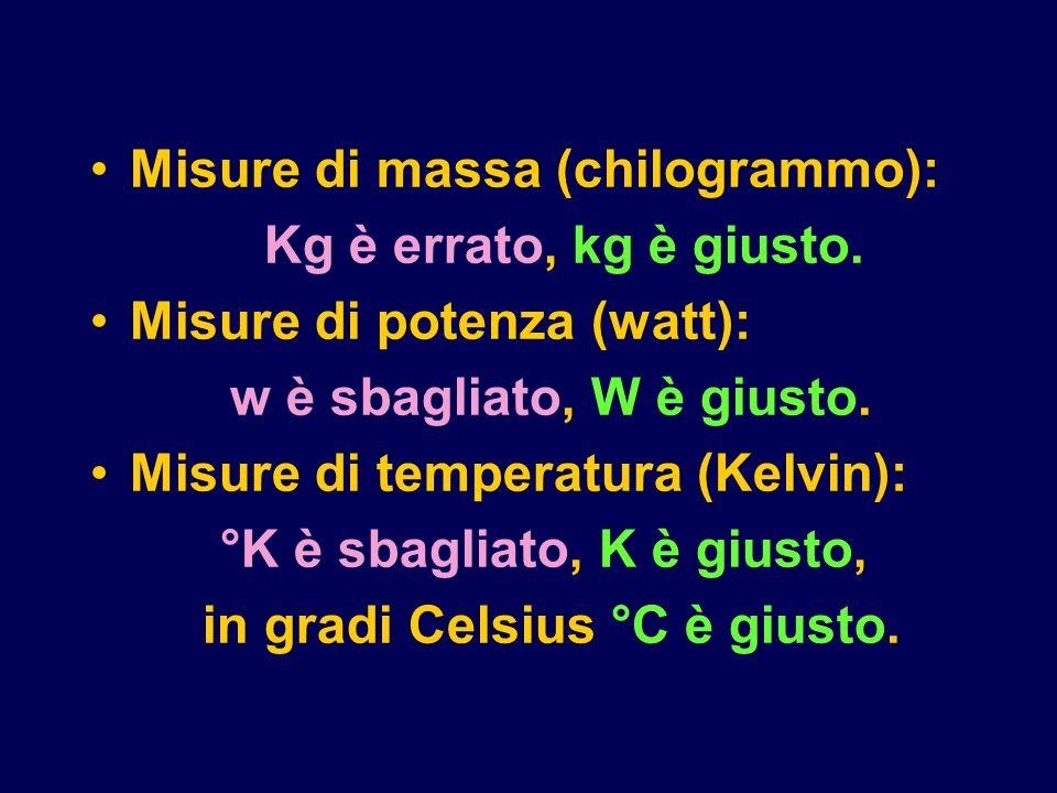 Misure di massa (chilogrammo): Kg è errato, kg è giusto.