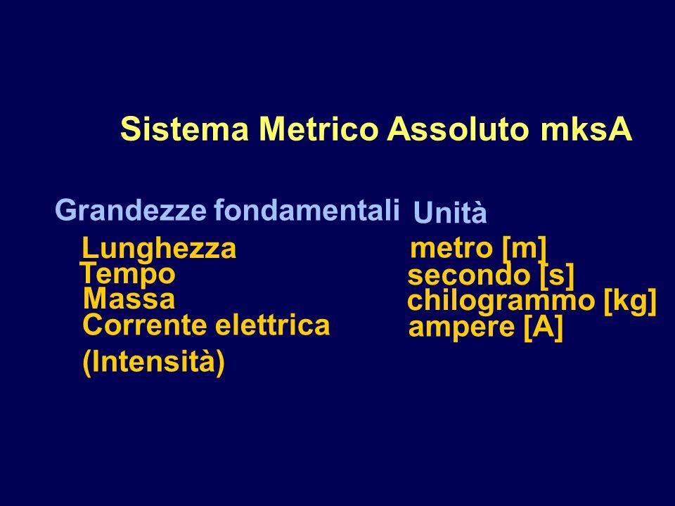 Grandezze fondamentali Lunghezza Tempo Massa Corrente elettrica (Intensità) Unità metro [m] secondo [s] chilogrammo [kg] ampere [A] Sistema Metrico Assoluto mksA