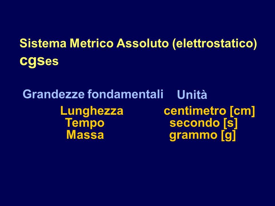 Sistema Metrico Assoluto (elettrostatico) cgs es Grandezze fondamentali Unità Lunghezzacentimetro [cm] Temposecondo [s] Massagrammo [g]