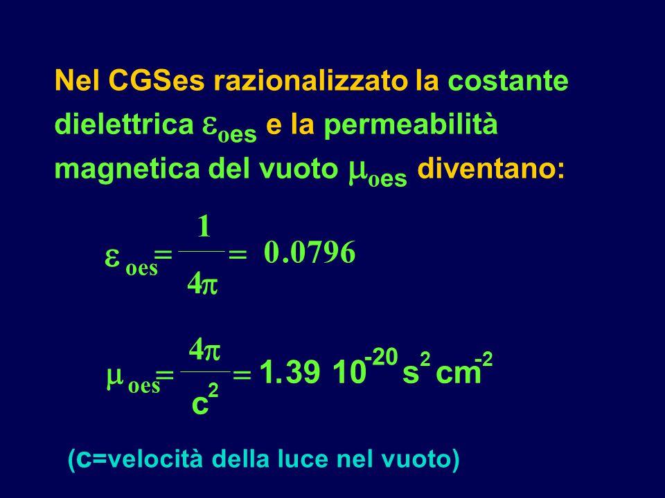 Nel CGSes razionalizzato la costante dielettrica o es e la permeabilità magnetica del vuoto o es diventano: ( c =velocità della luce nel vuoto) oes 1 4 0.0796 oes c 4 2 scm - 13910 -20 2-2.