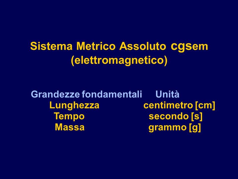 Sistema Metrico Assoluto cgs em (elettromagnetico) Grandezze fondamentaliUnità Lunghezzacentimetro [cm] Temposecondo [s] Massagrammo [g]