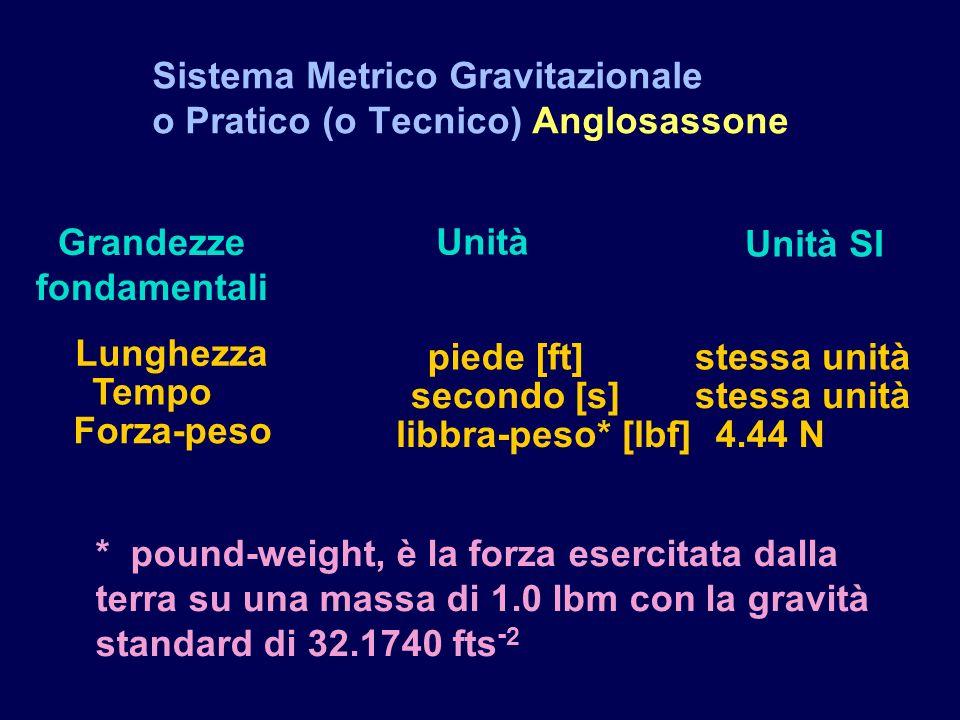 Sistema Metrico Gravitazionale o Pratico (o Tecnico) Anglosassone * pound-weight, è la forza esercitata dalla terra su una massa di 1.0 lbm con la gravità standard di 32.1740 fts - 2 Lunghezza Tempo Forza-peso piede [ft] secondo [s] libbra-peso* [lbf] stessa unità 4.44 N Unità Unità SI Grandezze fondamentali