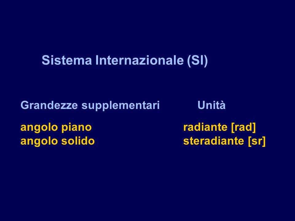 Sistema Internazionale (SI) Grandezze supplementariUnità angolo piano radiante [rad] angolo solido steradiante [sr]