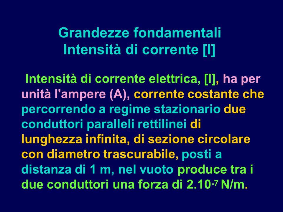 Intensità di corrente elettrica, [I], ha per unità l ampere (A), corrente costante che percorrendo a regime stazionario due conduttori paralleli rettilinei di lunghezza infinita, di sezione circolare con diametro trascurabile, posti a distanza di 1 m, nel vuoto produce tra i due conduttori una forza di 2.10 -7 N/m.
