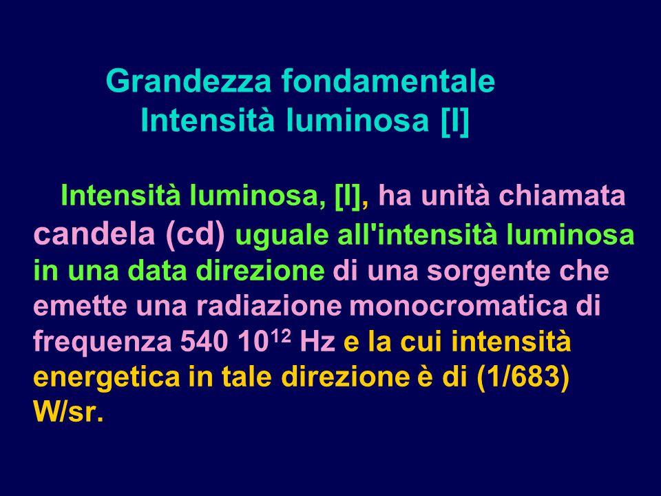 Intensità luminosa, [I], ha unità chiamata candela (cd) uguale all intensità luminosa in una data direzione di una sorgente che emette una radiazione monocromatica di frequenza 540 10 12 Hz e la cui intensità energetica in tale direzione è di (1/683) W/sr.