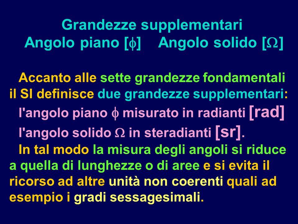 Accanto alle sette grandezze fondamentali il SI definisce due grandezze supplementari: l angolo piano misurato in radianti [rad] l angolo solido in steradianti [sr].