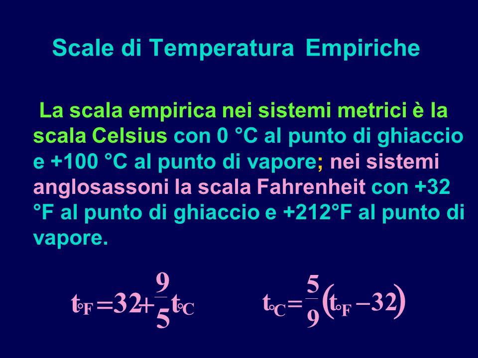 La scala empirica nei sistemi metrici è la scala Celsius con 0 °C al punto di ghiaccio e +100 °C al punto di vapore; nei sistemi anglosassoni la scala Fahrenheit con +32 °F al punto di ghiaccio e +212°F al punto di vapore.