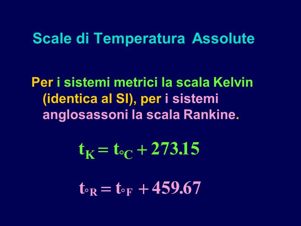 Per i sistemi metrici la scala Kelvin (identica al SI), per i sistemi anglosassoni la scala Rankine.