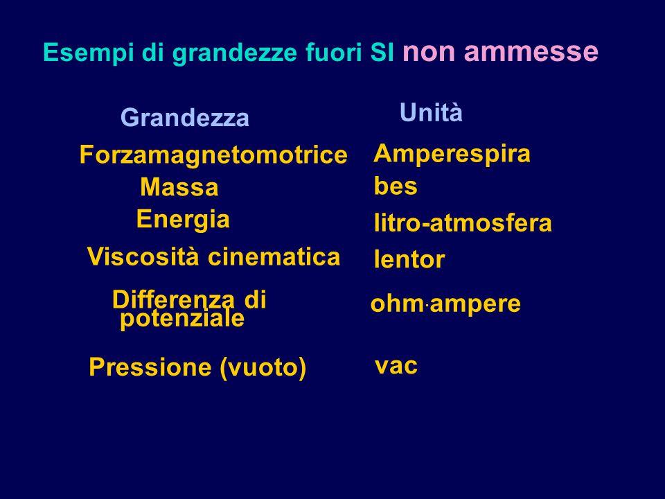Esempi di grandezze fuori SI non ammesse Forzamagnetomotrice Grandezza Massa Energia Viscosità cinematica Differenza di potenziale Pressione (vuoto) Unità Amperespira bes litro-atmosfera lentor ohm.