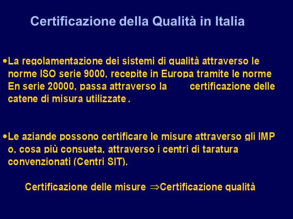 Certificazione della Qualità in Italia