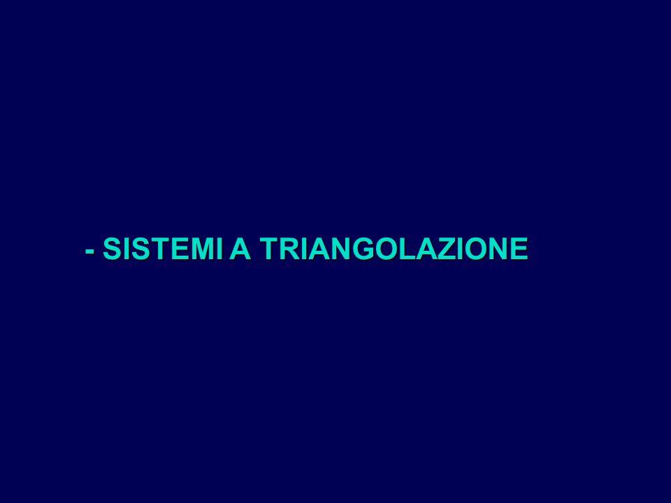 - SISTEMI A TRIANGOLAZIONE