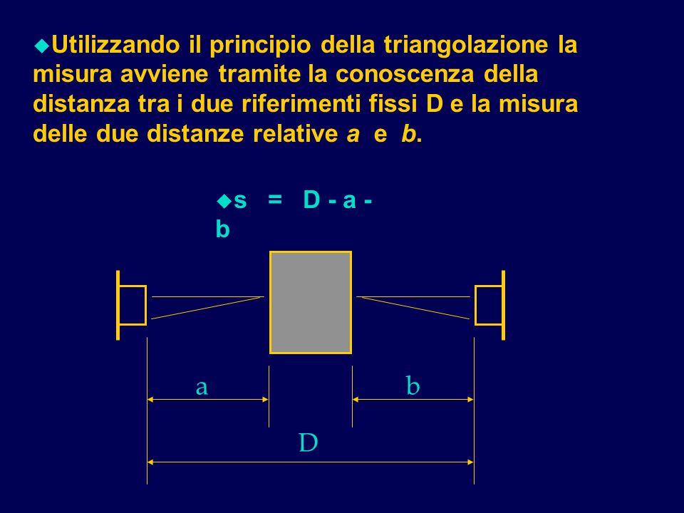 u Utilizzando il principio della triangolazione la misura avviene tramite la conoscenza della distanza tra i due riferimenti fissi D e la misura delle due distanze relative a e b.