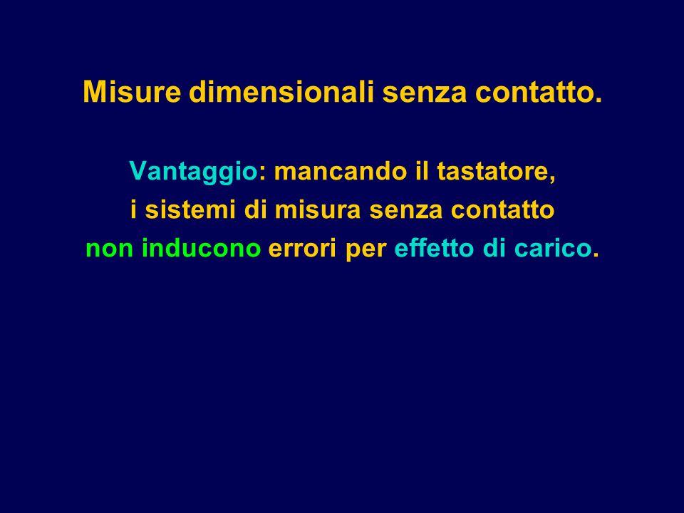 Misure dimensionali senza contatto. Vantaggio: mancando il tastatore, i sistemi di misura senza contatto non inducono errori per effetto di carico.