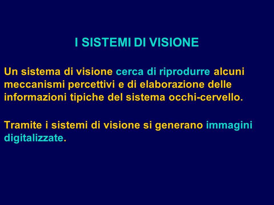 I SISTEMI DI VISIONE Un sistema di visione cerca di riprodurre alcuni meccanismi percettivi e di elaborazione delle informazioni tipiche del sistema occhi-cervello.
