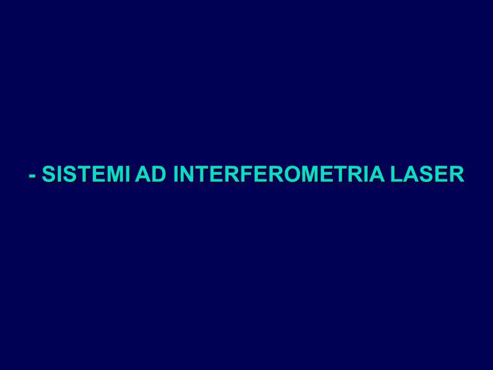 - SISTEMI AD INTERFEROMETRIA LASER