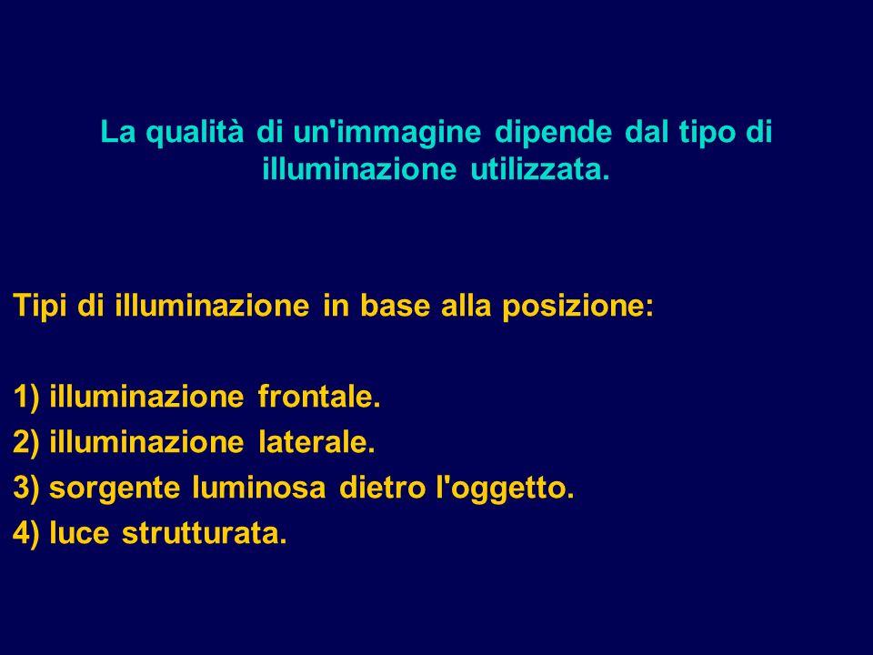 La qualità di un'immagine dipende dal tipo di illuminazione utilizzata. Tipi di illuminazione in base alla posizione: 1) illuminazione frontale. 2) il