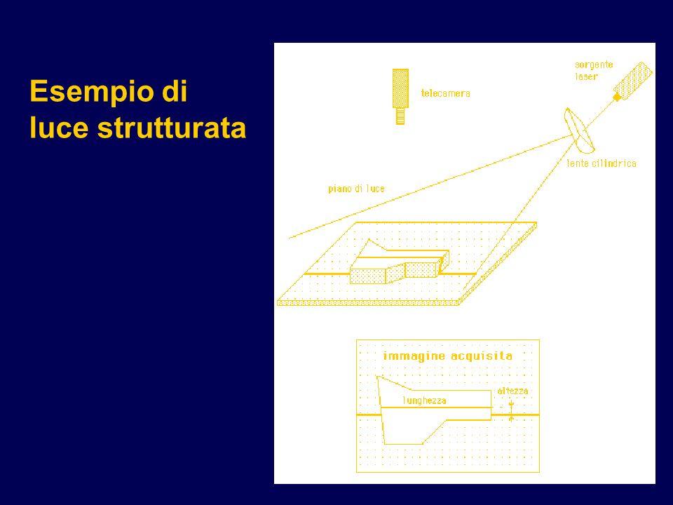 Esempio di luce strutturata