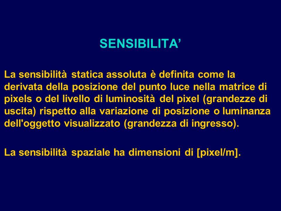 SENSIBILITA La sensibilità statica assoluta è definita come la derivata della posizione del punto luce nella matrice di pixels o del livello di luminosità del pixel (grandezze di uscita) rispetto alla variazione di posizione o luminanza dell oggetto visualizzato (grandezza di ingresso).