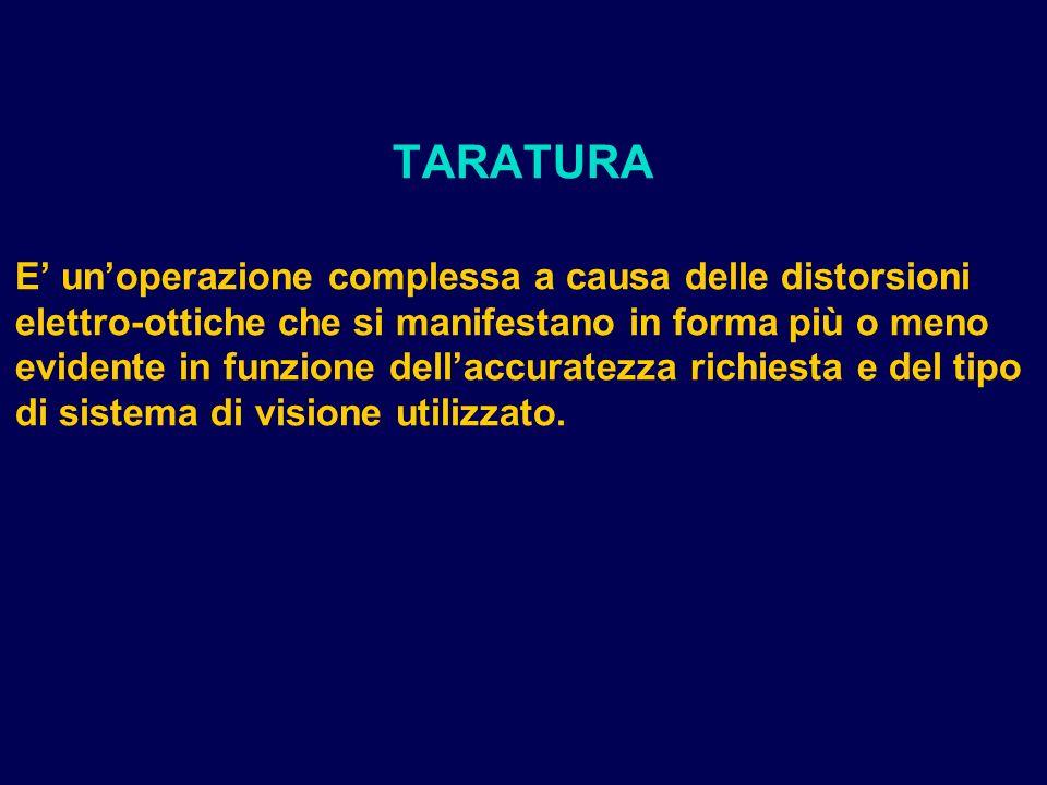 TARATURA E unoperazione complessa a causa delle distorsioni elettro-ottiche che si manifestano in forma più o meno evidente in funzione dellaccuratezza richiesta e del tipo di sistema di visione utilizzato.