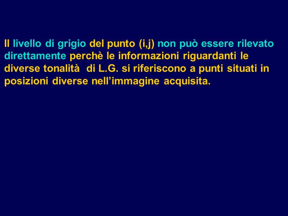 Il livello di grigio del punto (i,j) non può essere rilevato direttamente perchè le informazioni riguardanti le diverse tonalità di L.G.