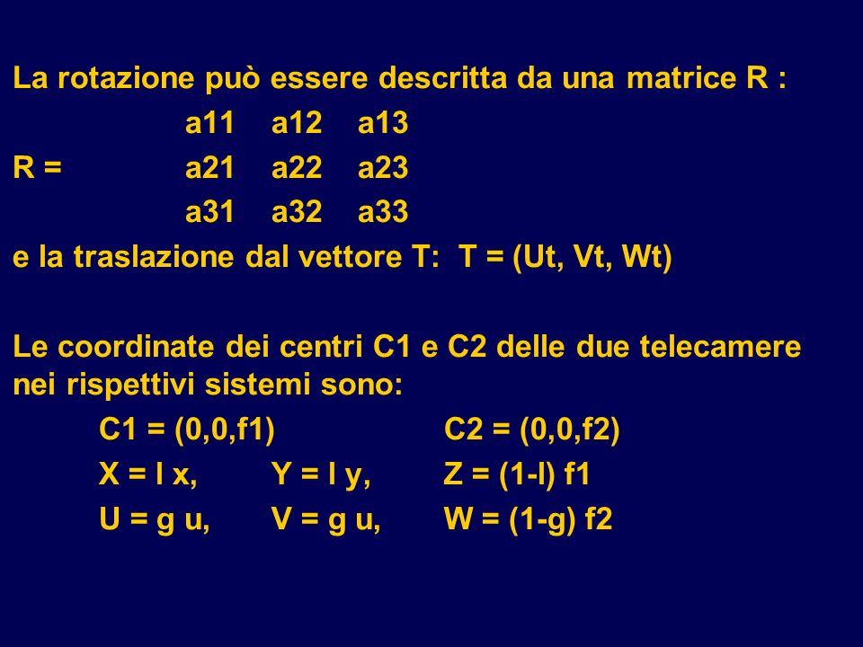 La rotazione può essere descritta da una matrice R : a11 a12a13 R = a21 a22a23 a31 a32a33 e la traslazione dal vettore T: T = (Ut, Vt, Wt) Le coordinate dei centri C1 e C2 delle due telecamere nei rispettivi sistemi sono: C1 = (0,0,f1)C2 = (0,0,f2) X = l x,Y = l y,Z = (1-l) f1 U = g u,V = g u,W = (1-g) f2