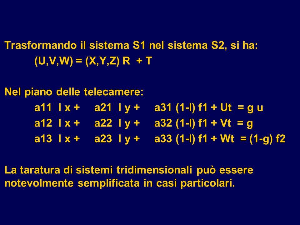Trasformando il sistema S1 nel sistema S2, si ha: (U,V,W) = (X,Y,Z) R + T Nel piano delle telecamere: a11 l x +a21 l y +a31 (1-l) f1 + Ut = g u a12 l