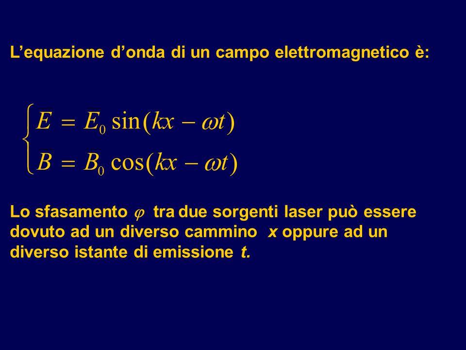 Lo sfasamento tra due sorgenti laser può essere dovuto ad un diverso cammino x oppure ad un diverso istante di emissione t. Lequazione donda di un cam