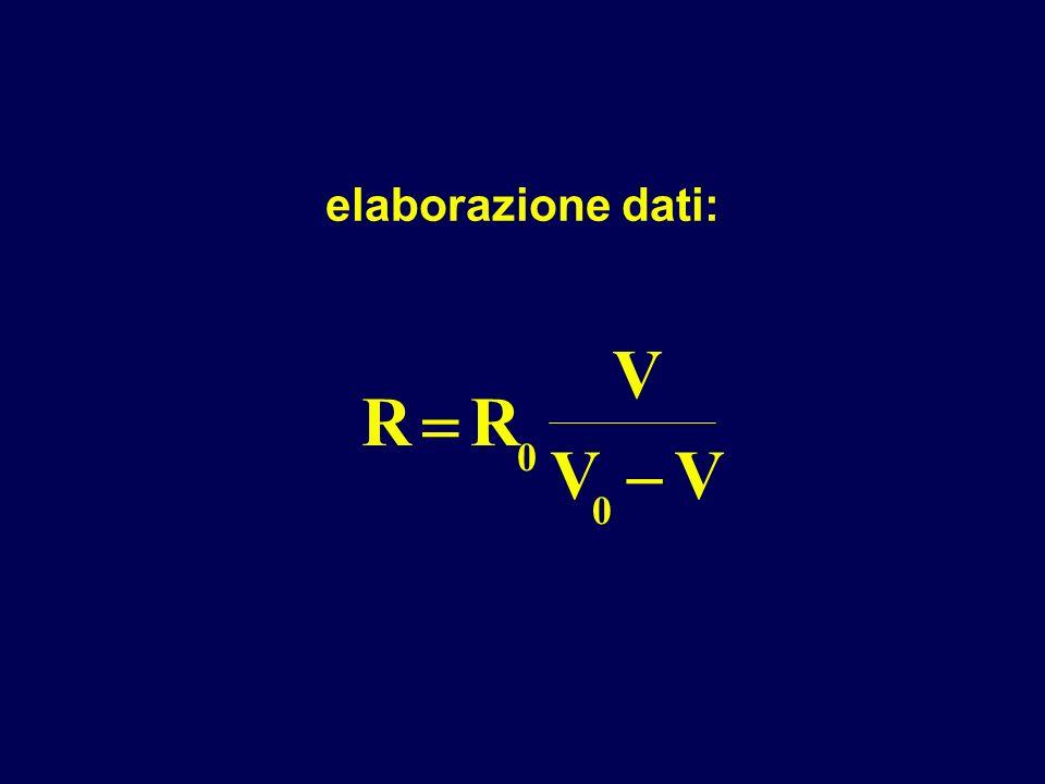 elaborazione dati: R R 0 V V 0 V