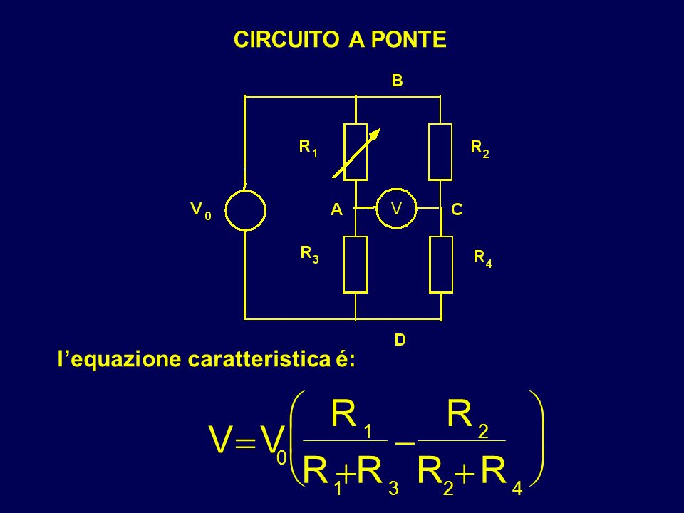 CIRCUITO A PONTE lequazione caratteristica é: V V 0 R 1 R 1 R 3 R 2 R 2 R 4