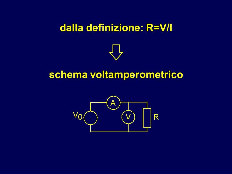 schema voltamperometrico dalla definizione: R=V/I