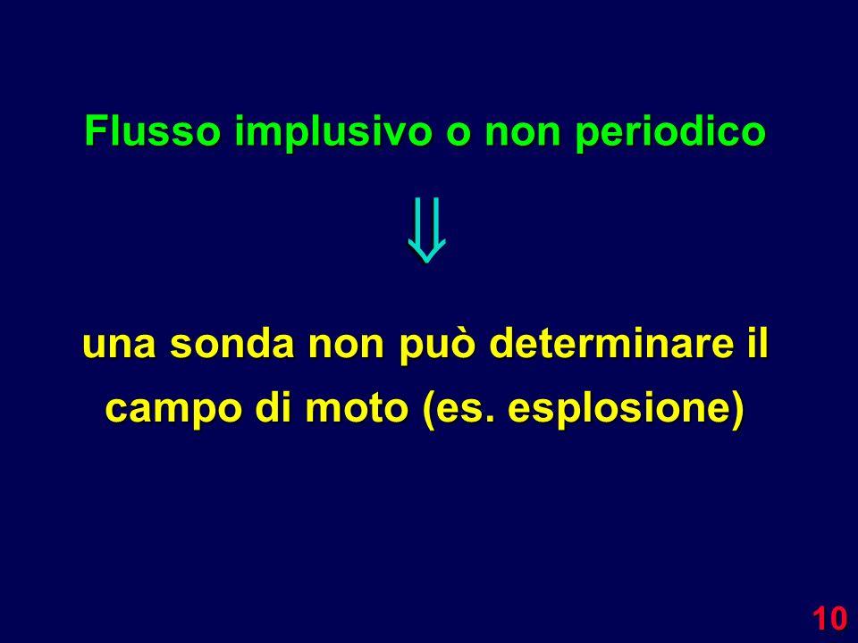 10 una sonda non può determinare il campo di moto (es. esplosione) Flusso implusivo o non periodico