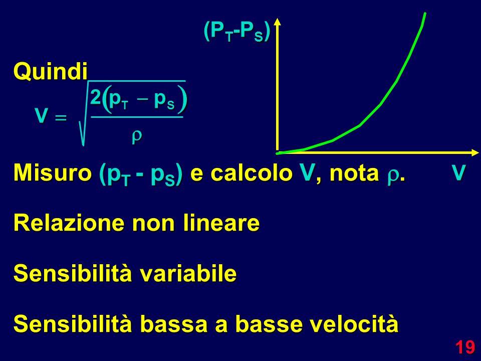 19 Quindi Misuro (p T - p S ) e calcolo V, nota. Relazione non lineare Sensibilità variabile Sensibilità bassa a basse velocità V 2p T p S (P T -P S )