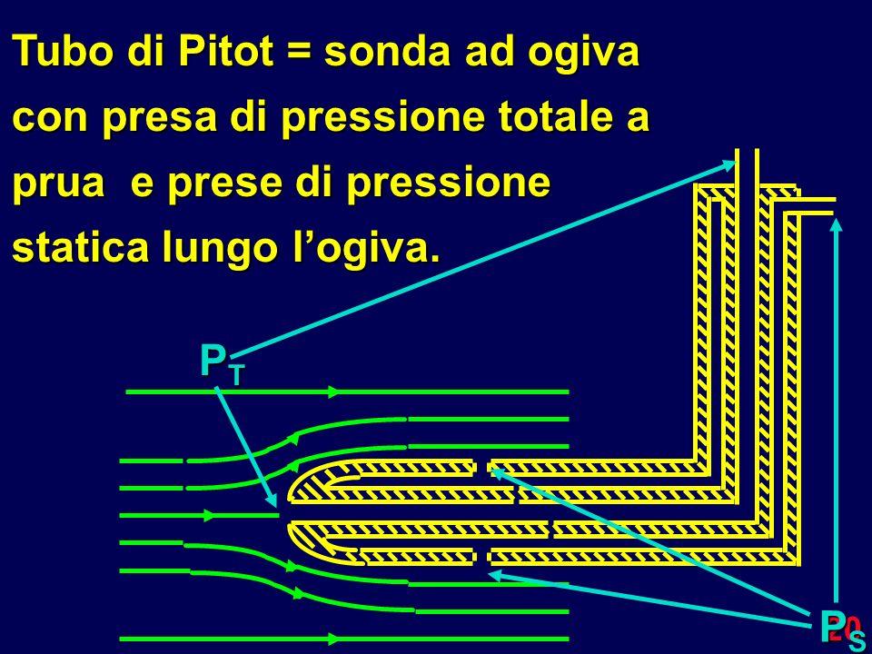 20 Tubo di Pitot = sonda ad ogiva con presa di pressione totale a prua e prese di pressione statica lungo logiva. PTPTPTPT PSPSPSPS