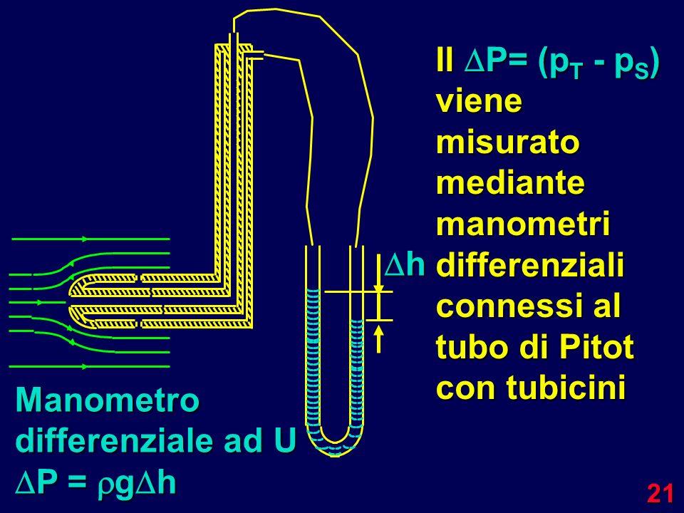 21 Il P= (p T - p S ) viene misurato mediante manometri differenziali connessi al tubo di Pitot con tubicini Manometro differenziale ad U P = g h h
