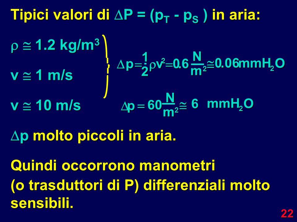 22 Tipici valori di P = (p T - p S ) in aria: 1.2 kg/m 3 1.2 kg/m 3 v 1 m/s v 10 m/s p molto piccoli in aria. p molto piccoli in aria. Quindi occorron