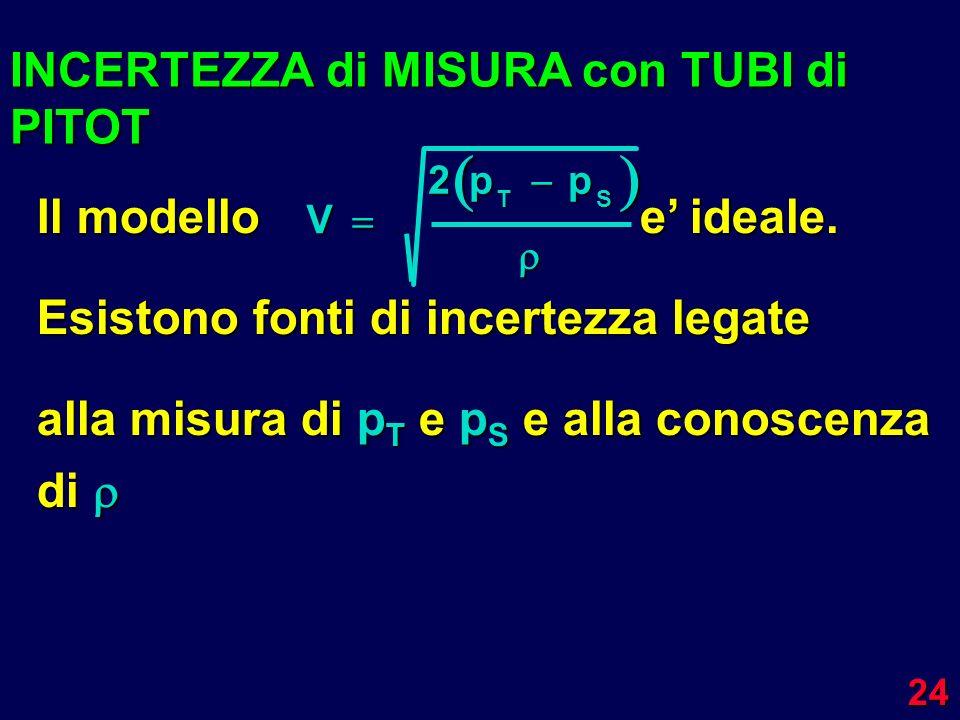 24 Il modello e ideale. Esistono fonti di incertezza legate alla misura di p T e p S e alla conoscenza di alla misura di p T e p S e alla conoscenza d