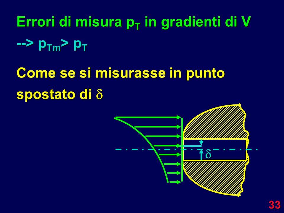 33 Errori di misura p T in gradienti di V --> p Tm > p T Come se si misurasse in punto spostato di Come se si misurasse in punto spostato di