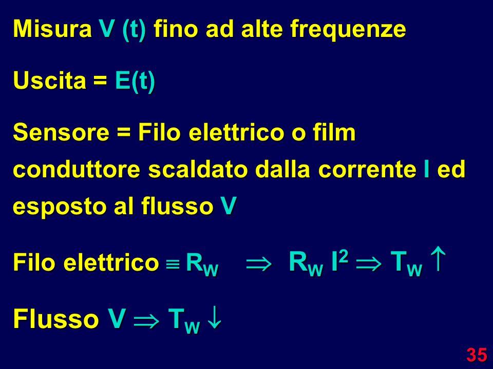 35 Misura V (t) fino ad alte frequenze Uscita = E(t) Sensore = Filo elettrico o film conduttore scaldato dalla corrente I ed esposto al flusso V Filo