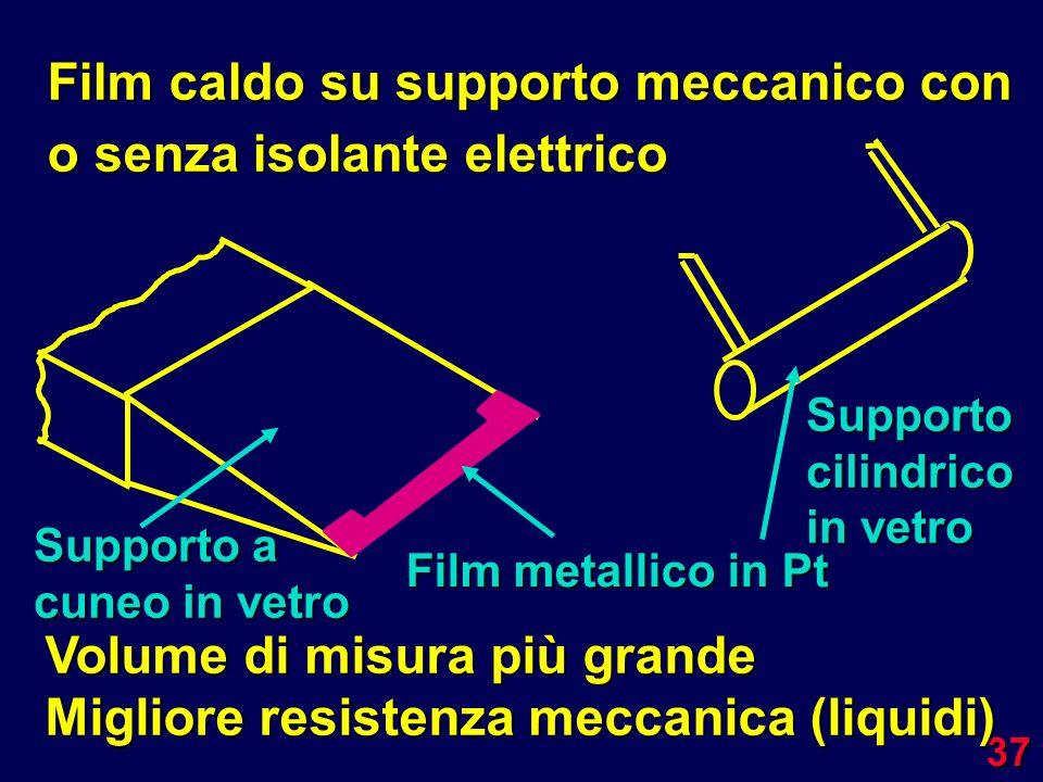 37 Film caldo su supporto meccanico con o senza isolante elettrico Supporto a cuneo in vetro Film metallico in Pt Supporto cilindrico in vetro Volume