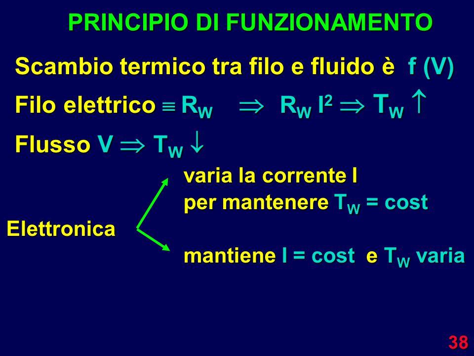 38 PRINCIPIO DI FUNZIONAMENTO varia la corrente I varia la corrente I per mantenere T W = cost per mantenere T W = costElettronica mantiene I = cost e