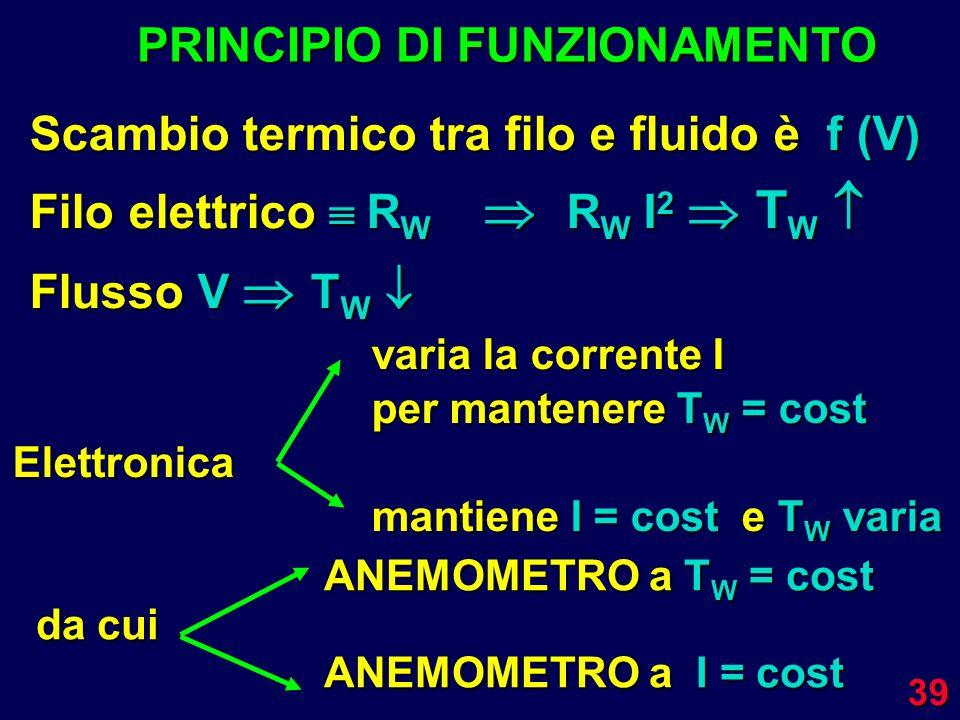 39 PRINCIPIO DI FUNZIONAMENTO varia la corrente I varia la corrente I per mantenere T W = cost per mantenere T W = costElettronica mantiene I = cost e