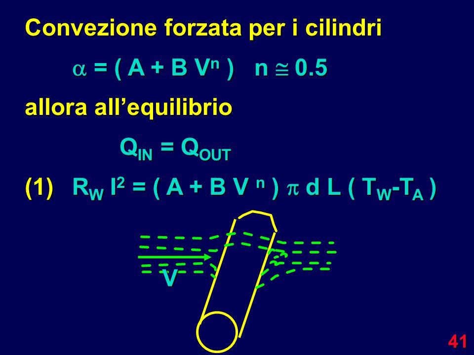 41 Convezione forzata per i cilindri = ( A + B V n ) n 0.5 = ( A + B V n ) n 0.5 allora allequilibrio Q IN = Q OUT (1)R W I 2 = ( A + B V n ) d L ( T