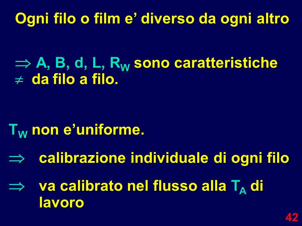 42 Ogni filo o film e diverso da ogni altro A, B, d, L, R W sono caratteristiche da filo a filo. A, B, d, L, R W sono caratteristiche da filo a filo.