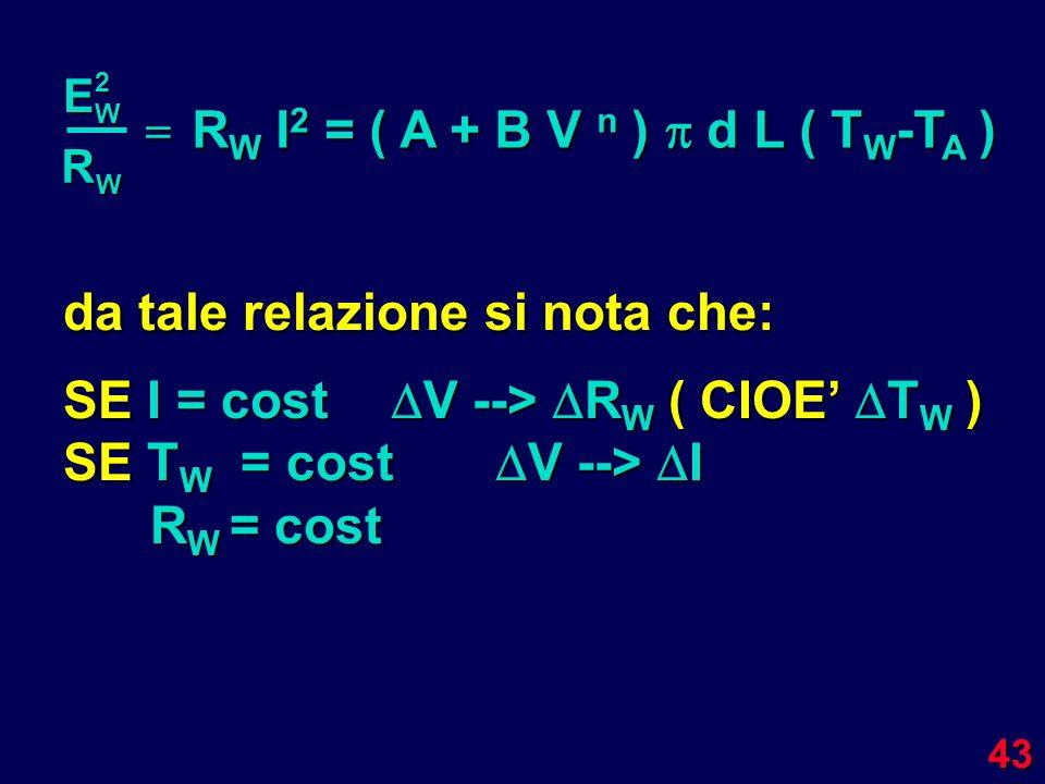 43 da tale relazione si nota che: SE I = cost V --> R W ( CIOE T W ) SE T W = cost V --> I R W = cost R W = cost E W2R W R W I 2 = ( A + B V n ) d L (