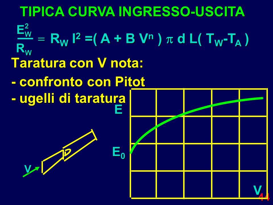 44 Taratura con V nota: - confronto con Pitot - ugelli di taratura TIPICA CURVA INGRESSO-USCITA V E V E0E0E0E0 E W2R W R W I 2 =( A + B V n ) d L( T W