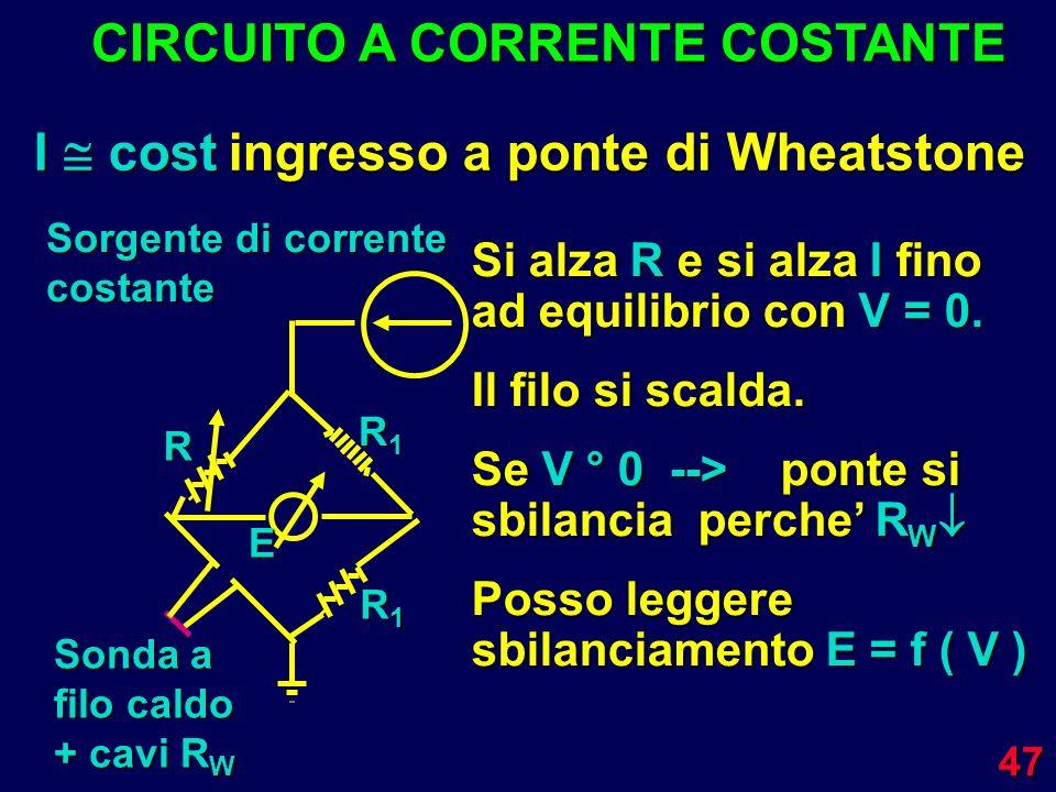 47 CIRCUITO A CORRENTE COSTANTE I cost ingresso a ponte di Wheatstone Sorgente di corrente costante Sonda a filo caldo + cavi R W R1R1R1R1 R1R1R1R1 R